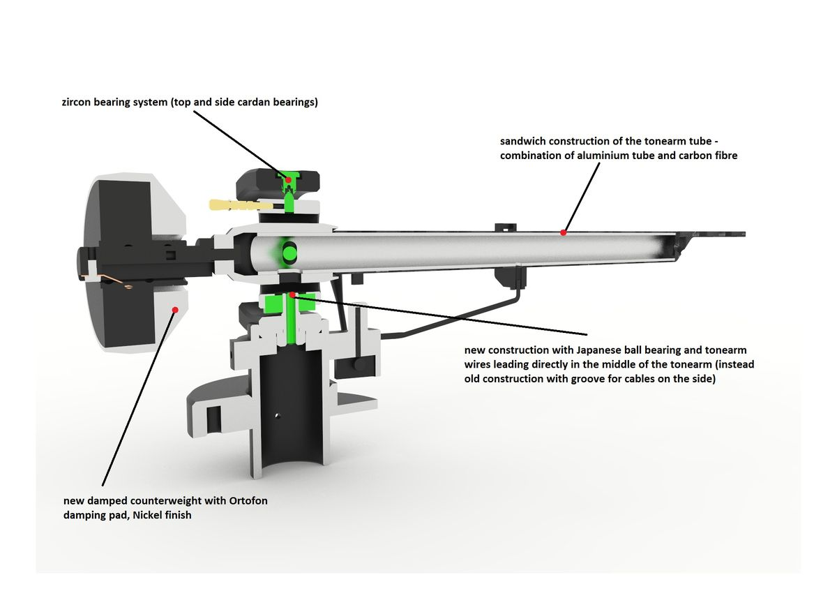 Pro Ject The Classic Sub Chassis Turntable Hifi Shop Retrophonic Sg Wiring Diagram Theclassic 6 9a 9